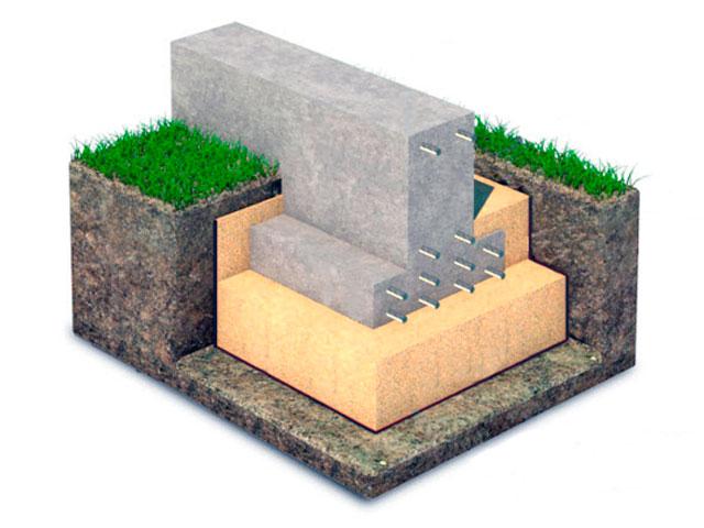 Конструкція стрічкового фундаменту